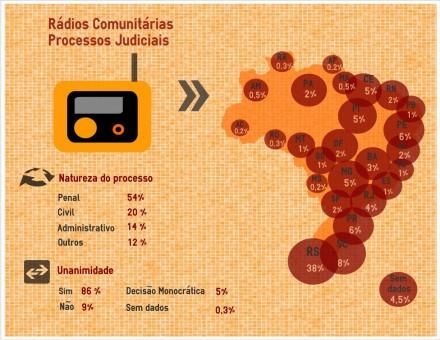 Infografico_Radios copy