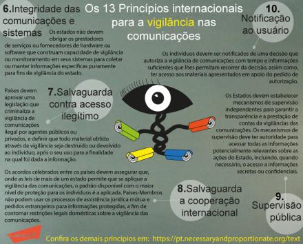 13principiosfin.2