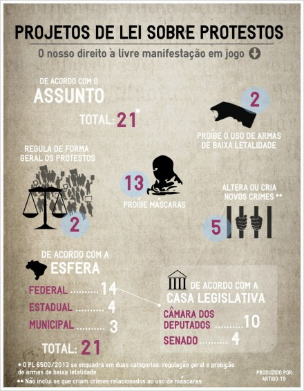 infograficoprotesto1