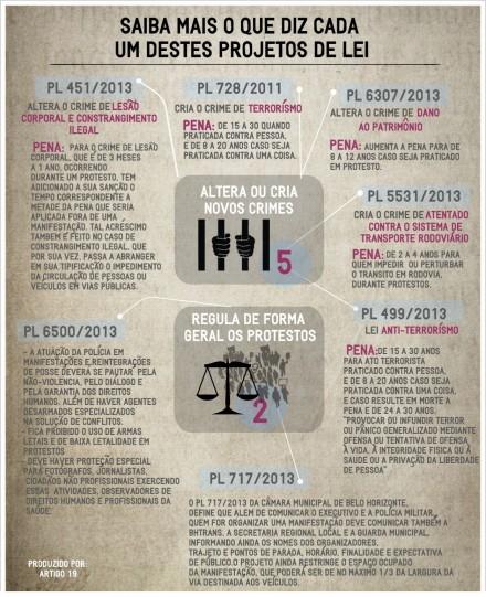 infograficoprotesto2