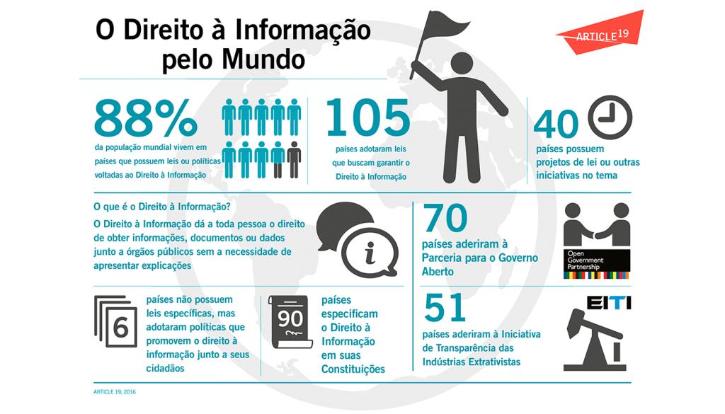 infografico-saber